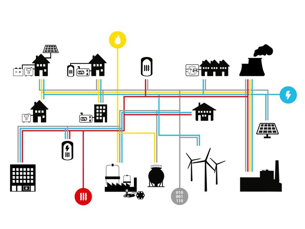 Kopplungstechnologien im Strom-Gas-Wärme-System mit integriertem Informations- und Kommunikationstechnologienetz. Foto: Fraunhofer UMSICHT
